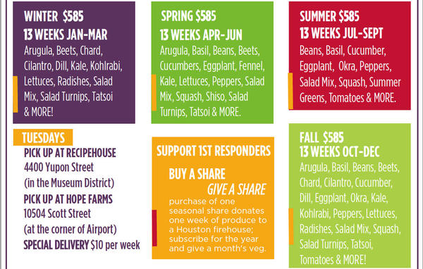farm share prices.jpg