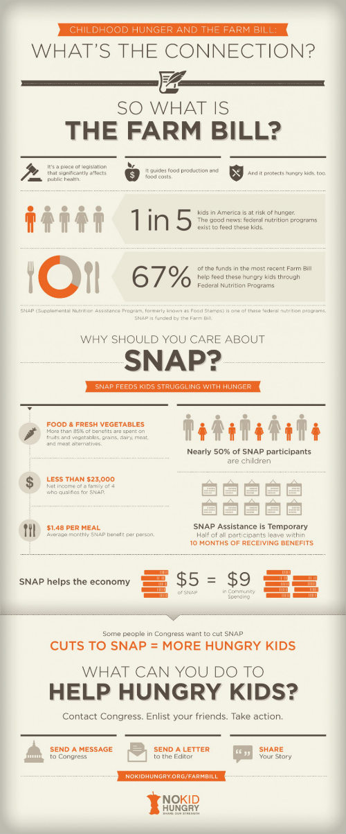 Thumbnail image for Infographic-CutstoSNAP.jpg
